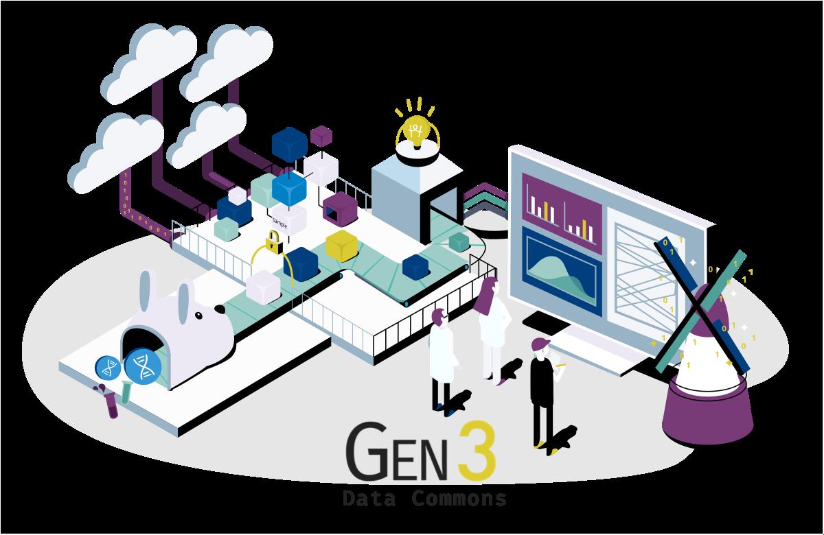 Gen3 - Technical Intro